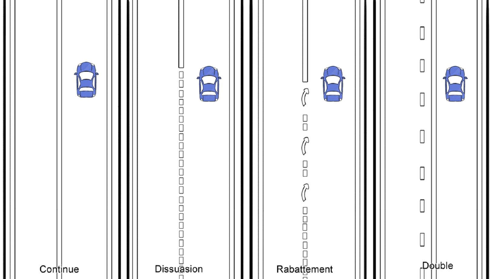 code la route et marquage au sol